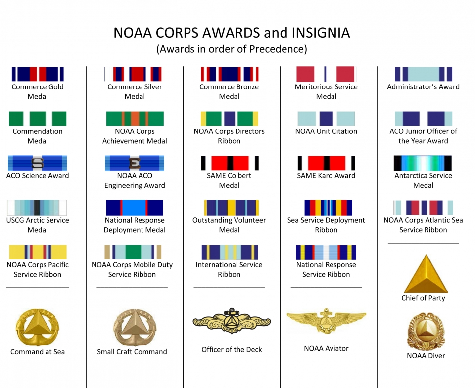 NOAA Corps Awards and Insignia | Office of Marine and ...